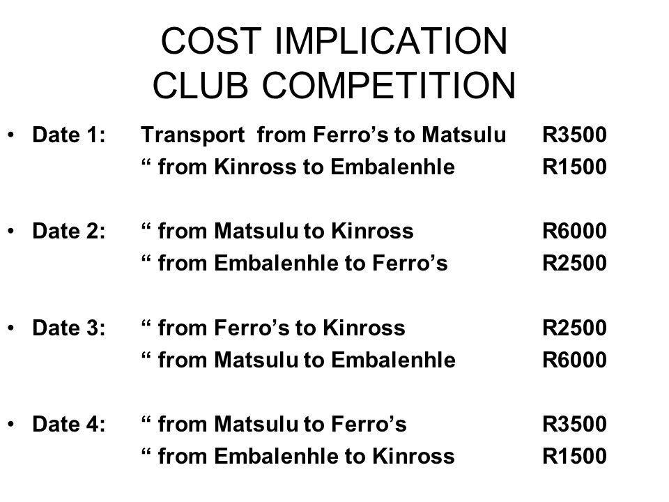 COST IMPLICATION CLUB COMPETITION Date 1:Transport from Ferros to MatsuluR3500 from Kinross to EmbalenhleR1500 Date 2: from Matsulu to KinrossR6000 from Embalenhle to FerrosR2500 Date 3: from Ferros to KinrossR2500 from Matsulu to EmbalenhleR6000 Date 4: from Matsulu to FerrosR3500 from Embalenhle to KinrossR1500