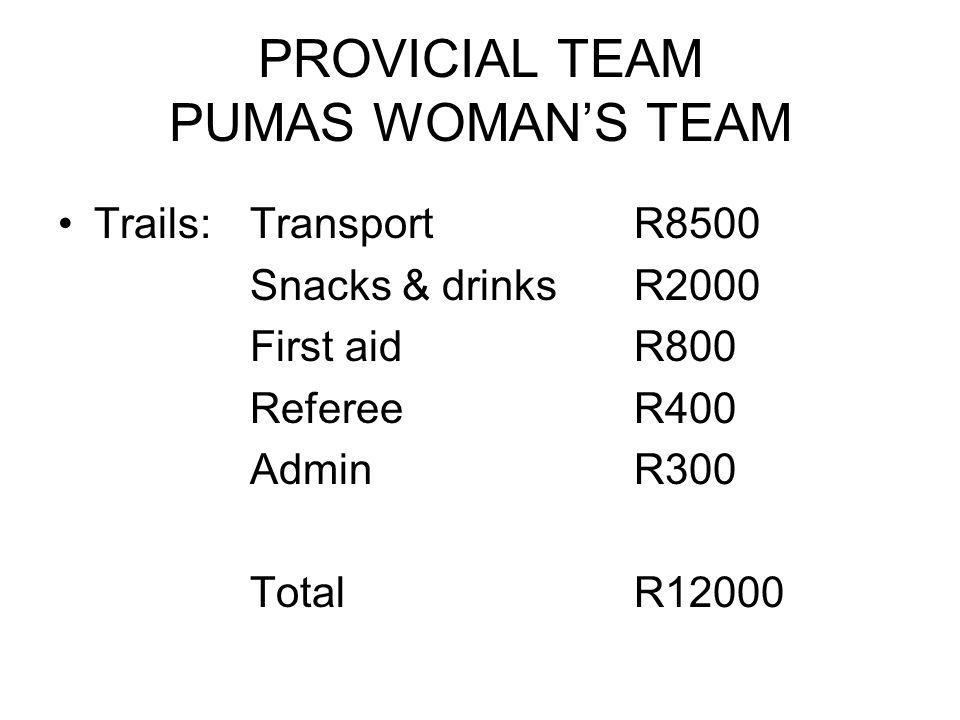 PROVICIAL TEAM PUMAS WOMANS TEAM Trails:TransportR8500 Snacks & drinksR2000 First aidR800 RefereeR400 AdminR300 TotalR12000