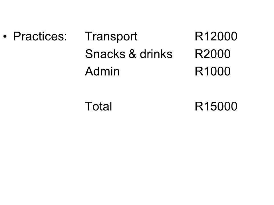 Practices:TransportR12000 Snacks & drinksR2000 AdminR1000 Total R15000