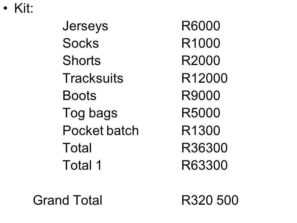 Kit: JerseysR6000 SocksR1000 ShortsR2000 TracksuitsR12000 BootsR9000 Tog bagsR5000 Pocket batchR1300 TotalR36300 Total 1R63300 Grand TotalR320 500