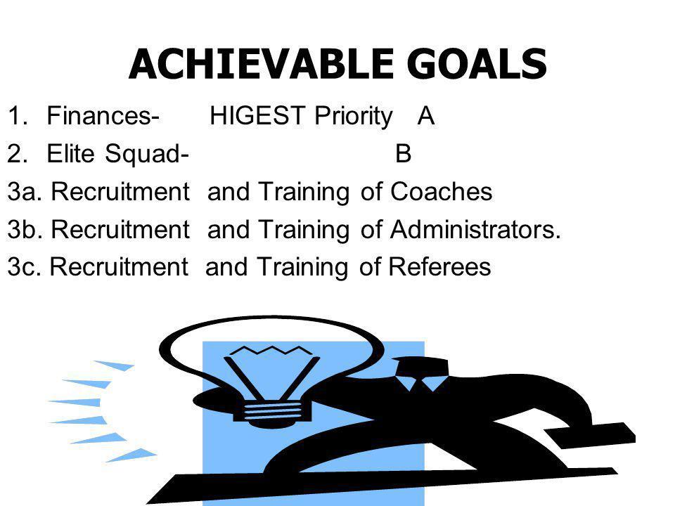 ACHIEVABLE GOALS 1.Finances-HIGEST Priority A 2.Elite Squad- B 3a.