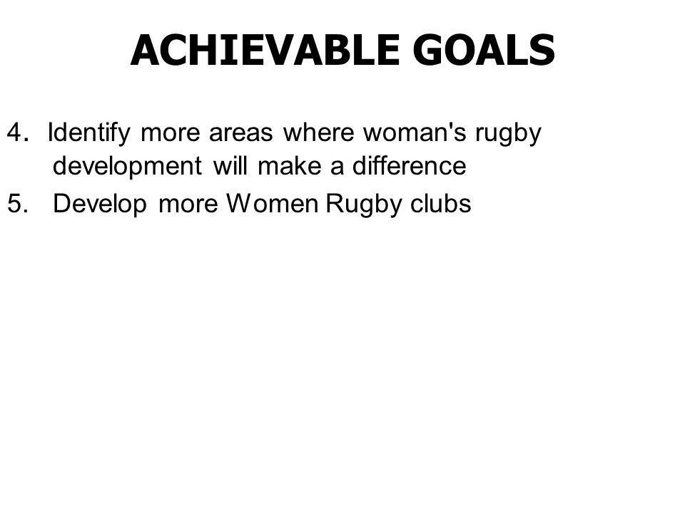 WOMANS RUGBY Task implications: –Assure team / club structures –To do continues coaching skills –To do safety-aspects within team structures –Communication –Competitions –Trials –Selection of Provincial team