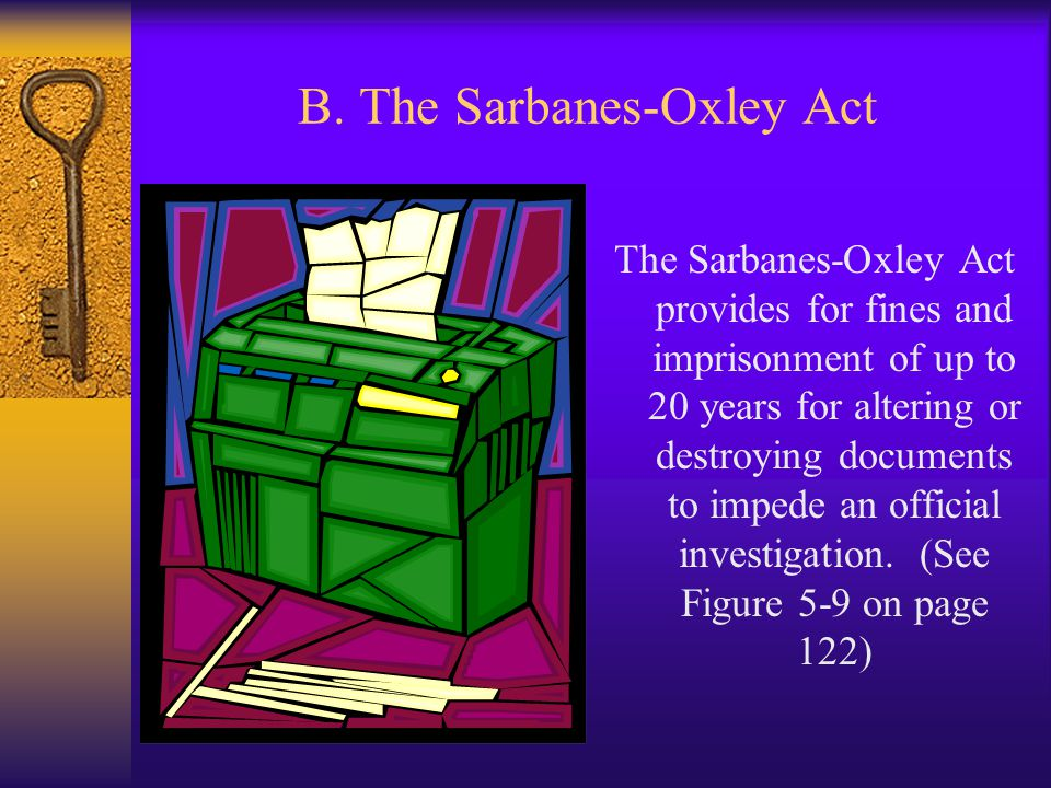 B. The Sarbanes-Oxley Act The Sarbanes-Oxley Act provides for fines and imprisonment of up to 20 years for altering or destroying documents to impede