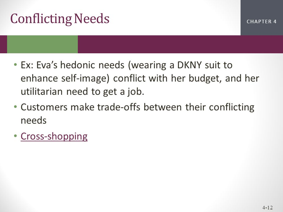 CHAPTER 2CHAPTER 1 CHAPTER 4 4-12 Conflicting Needs Ex: Evas hedonic needs (wearing a DKNY suit to enhance self-image) conflict with her budget, and h