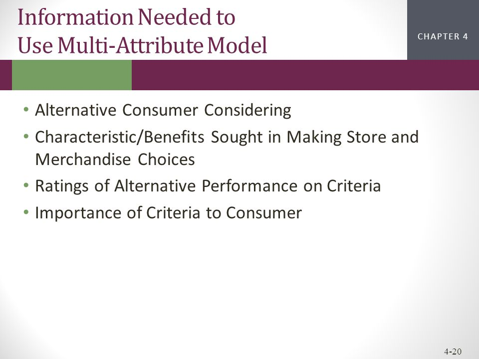 CHAPTER 2CHAPTER 1 CHAPTER 4 4-20 Information Needed to Use Multi-Attribute Model Alternative Consumer Considering Characteristic/Benefits Sought in M