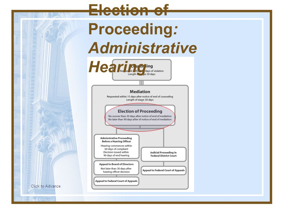 Election of Proceeding: Administrative Hearing Click to Advance