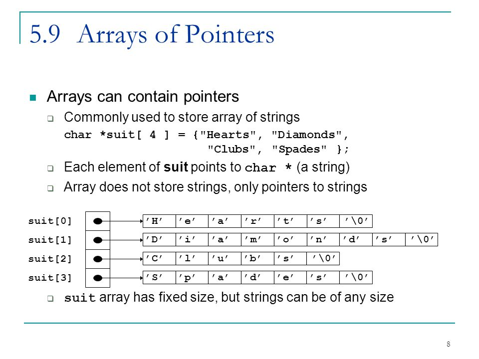 8 5.9Arrays of Pointers Arrays can contain pointers Commonly used to store array of strings char *suit[ 4 ] = { Hearts , Diamonds , Clubs , Spades }; Each element of suit points to char * (a string) Array does not store strings, only pointers to strings suit array has fixed size, but strings can be of any size suit[3] suit[2] suit[1] suit[0]Hearts \0 Diamonds Clubs Spades
