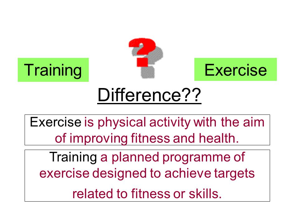 Exercise Training Difference?? Exercise is physical activity with the aim of improving fitness and health. Training a planned programme of exercise de