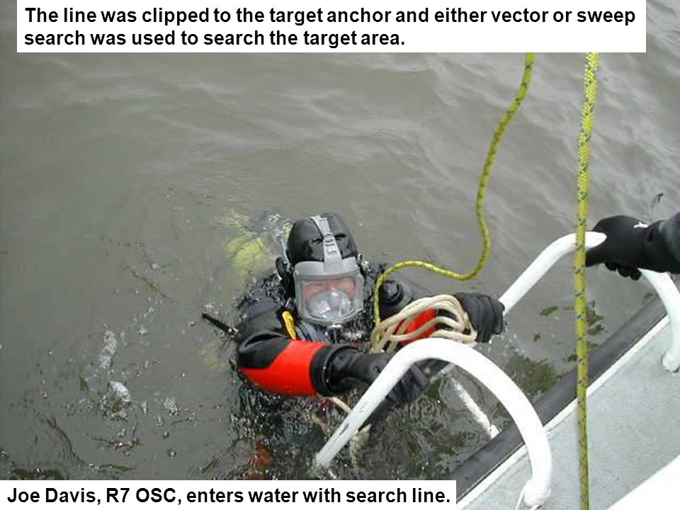 The line was clipped to the target anchor and either vector or sweep search was used to search the target area.