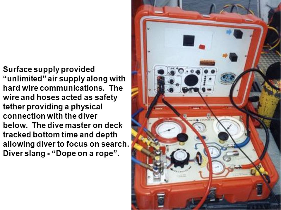 Surface supply provided unlimited air supply along with hard wire communications. The wire and hoses acted as safety tether providing a physical conne
