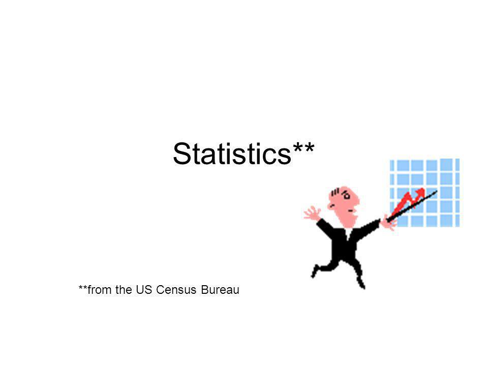 Statistics** **from the US Census Bureau