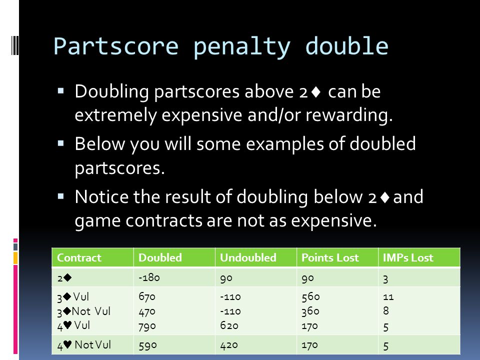 Partscore penalty double ContractDoubledUndoubledPoints LostIMPs Lost 2 -18090 3 3 Vul 3 Not Vul 4 Vul 670 470 790 -110 620 560 360 170 11 8 5 4 Not Vul 5904201705 Doubling partscores above 2 can be extremely expensive and/or rewarding.