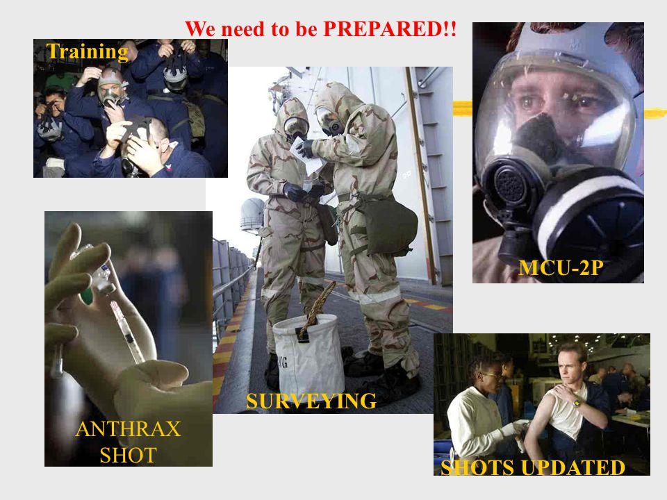 We need to be PREPARED!! Training ANTHRAX SHOT SURVEYING SHOTS UPDATED MCU-2P