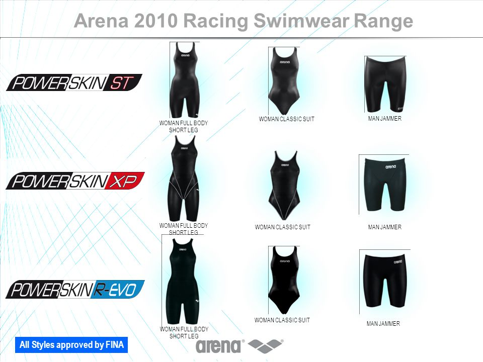 WOMAN FULL BODY SHORT LEG WOMAN FULL BODY SHORT LEG WOMAN FULL BODY SHORT LEG WOMAN CLASSIC SUIT MAN JAMMER All Styles approved by FINA Arena 2010 Racing Swimwear Range
