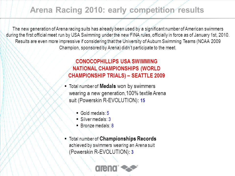 Arena Racing 2010: early competition results Total number of Medals won by swimmers wearing a new generation,100% textile Arena suit (Powerskin R-EVOLUTION) : 15 Gold medals: 5 Silver medals: 3 Bronze medals: 8 Total number of Championships Records achieved by swimmers wearing an Arena suit (Powerskin R-EVOLUTION) : 3 The new generation of Arena racing suits has already been used by a significant number of American swimmers during the first official meet run by USA Swimming under the new FINA rules, officially in force as of January 1st, 2010.