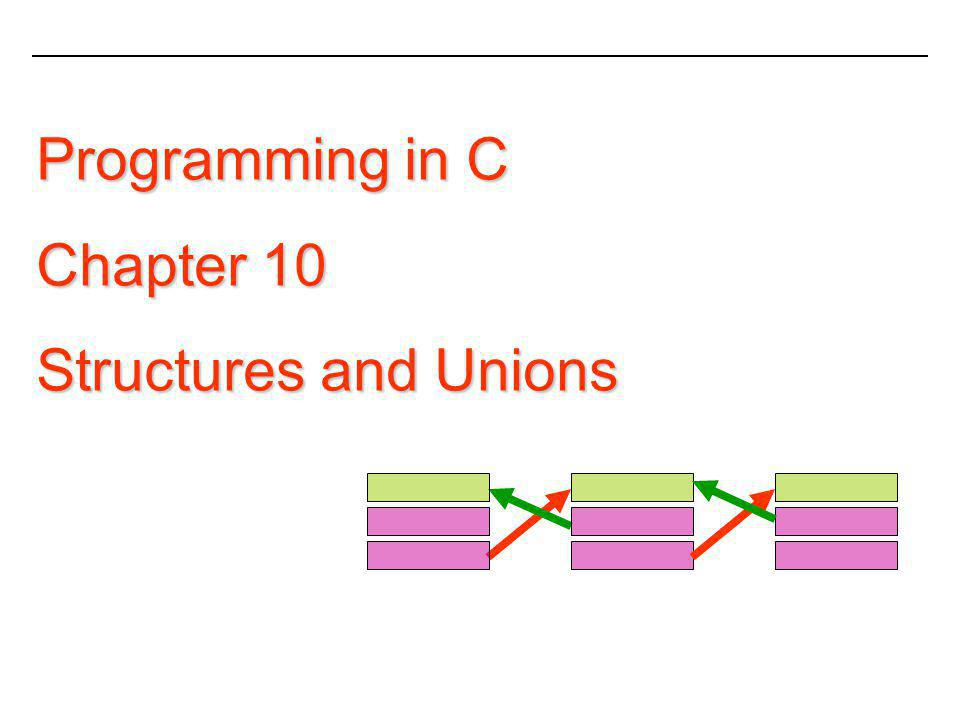 Example: Playing poker The program in....lect9/poker.c is a model of a poker-playing program.