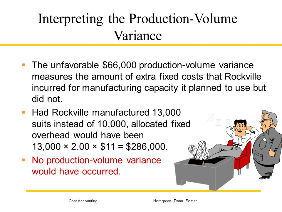 Cost Accounting Horngreen, Datar, Foster Interpreting the Production-Volume Variance The unfavorable $66,000 production-volume variance measures the a