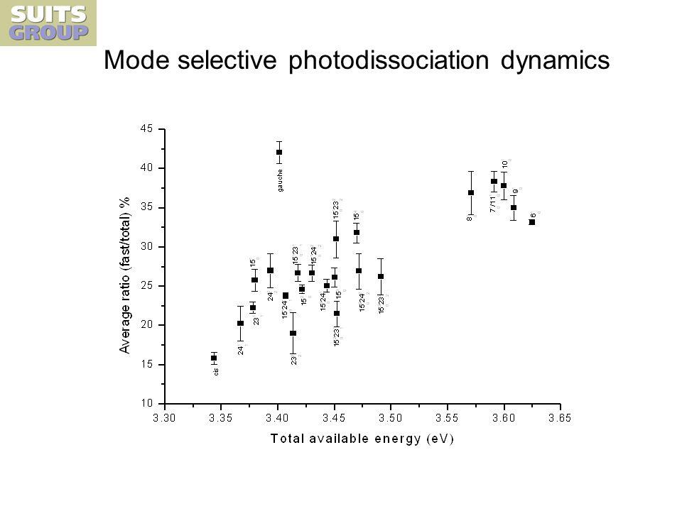 Mode selective photodissociation dynamics