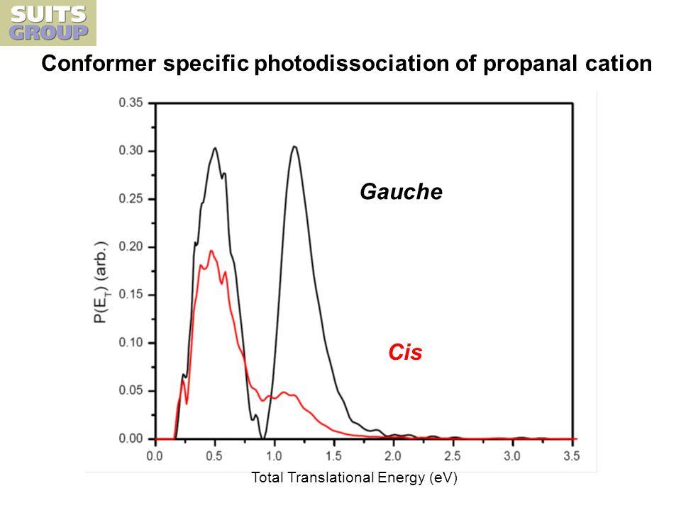 Conformer specific photodissociation of propanal cation Cis Gauche Total Translational Energy (eV)
