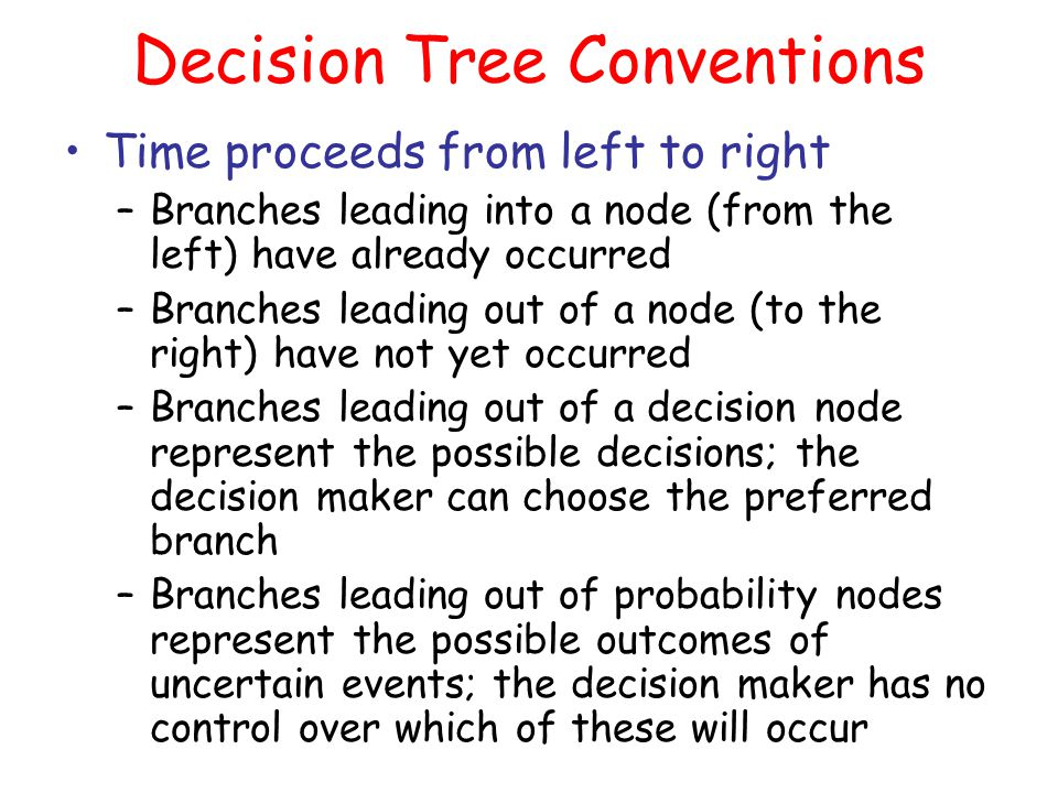 Decision Tree Conventions Time proceeds from left to right –Branches leading into a node (from the left) have already occurred –Branches leading out o