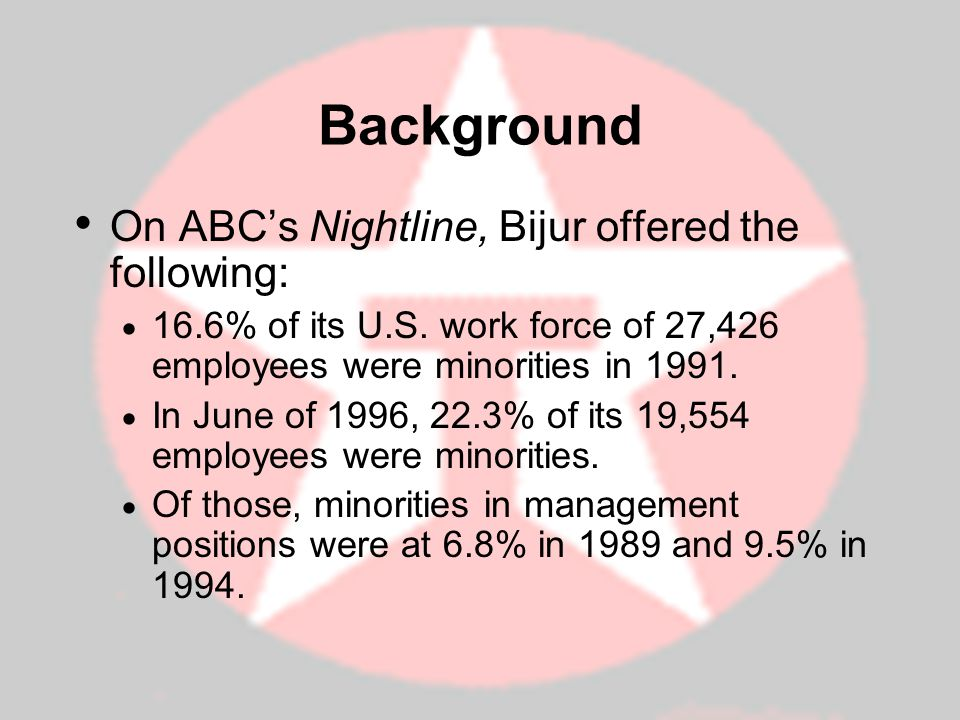 Background On ABCs Nightline, Bijur offered the following: 16.6% of its U.S.