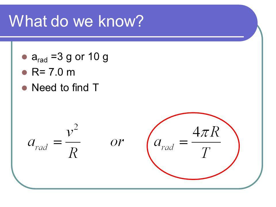 What do we know? a rad =3 g or 10 g R= 7.0 m Need to find T