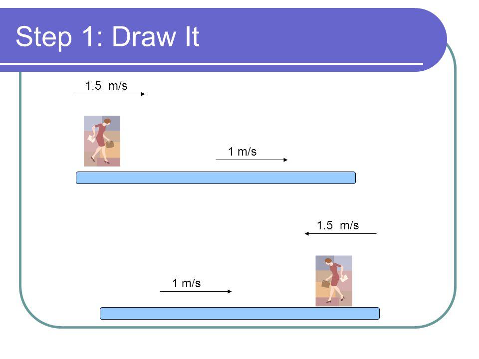 Step 1: Draw It 1 m/s 1.5 m/s 1 m/s 1.5 m/s