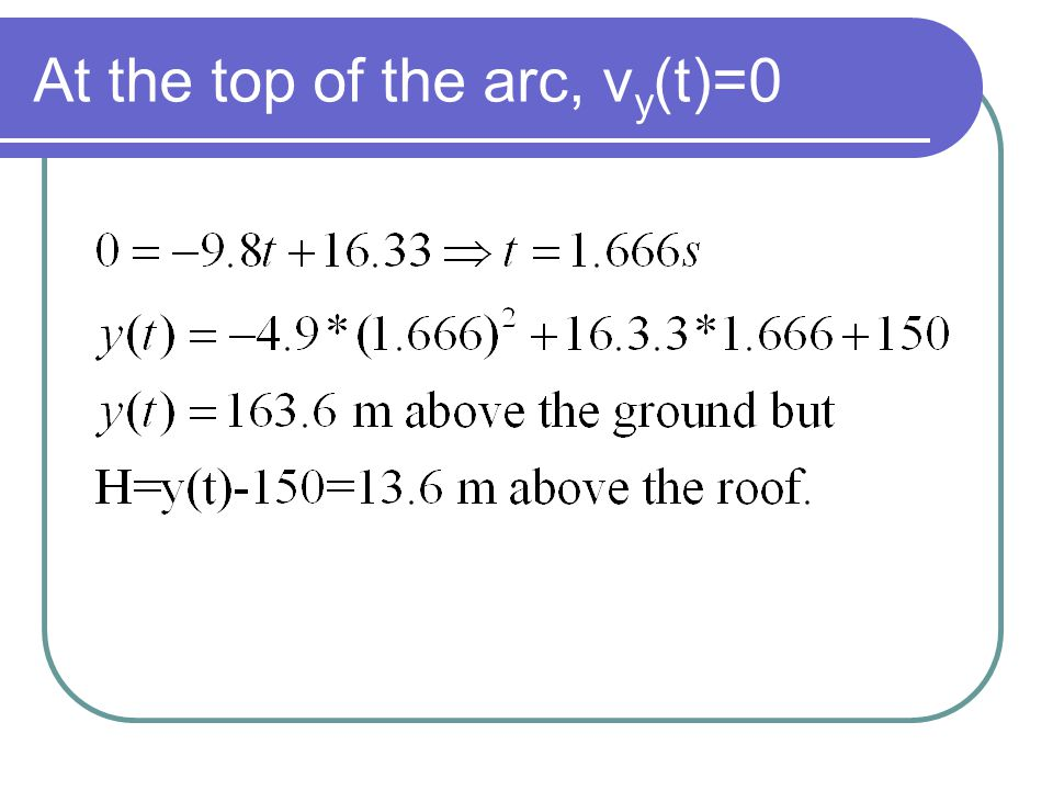 At the top of the arc, v y (t)=0