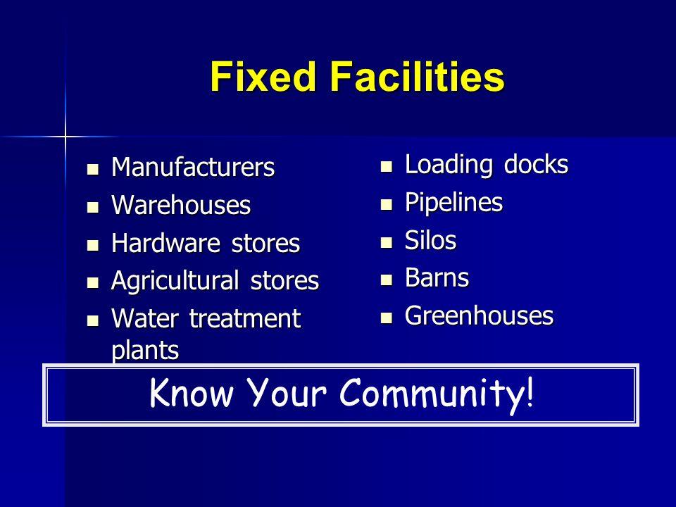 Fixed Facilities Manufacturers Manufacturers Warehouses Warehouses Hardware stores Hardware stores Agricultural stores Agricultural stores Water treat