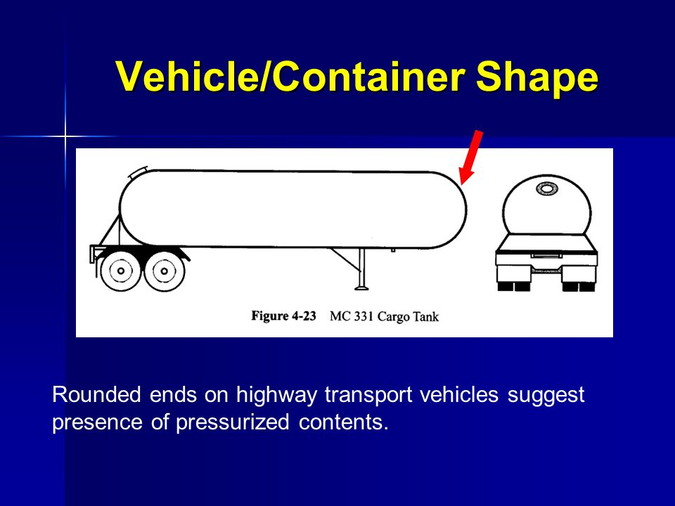 Vehicle/Container Shape Rounded ends on highway transport vehicles suggest presence of pressurized contents.
