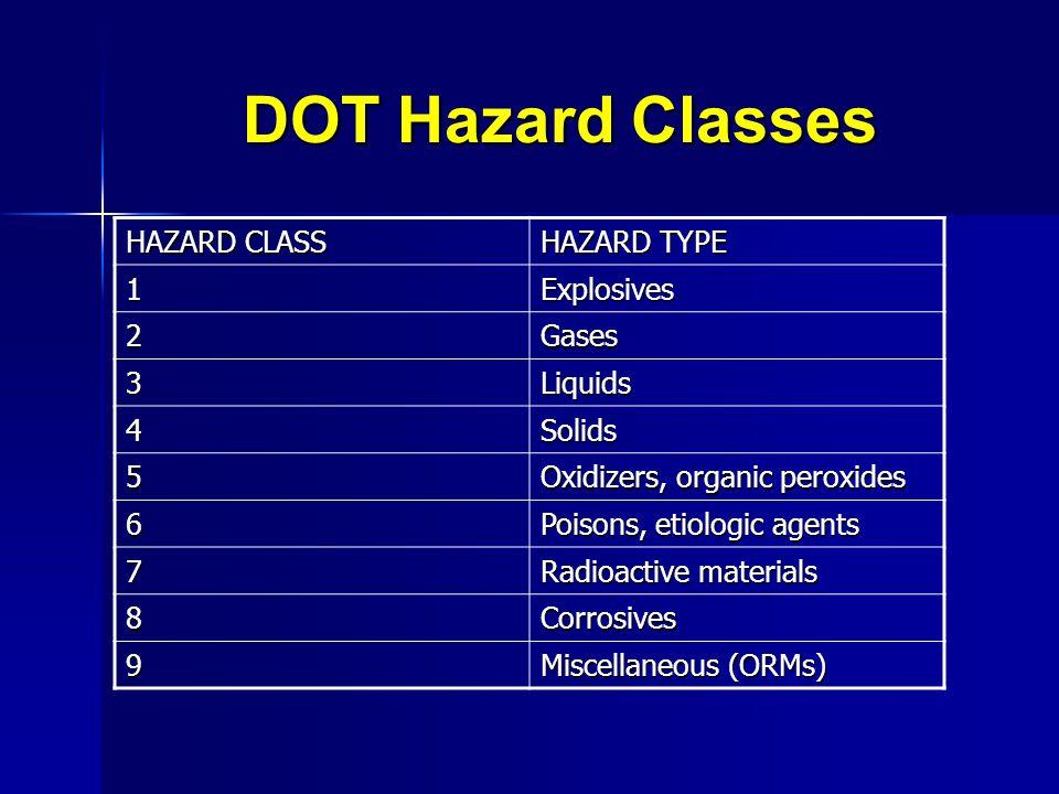 DOT Hazard Classes HAZARD CLASS HAZARD TYPE 1Explosives 2Gases 3Liquids 4Solids 5 Oxidizers, organic peroxides 6 Poisons, etiologic agents 7 Radioacti