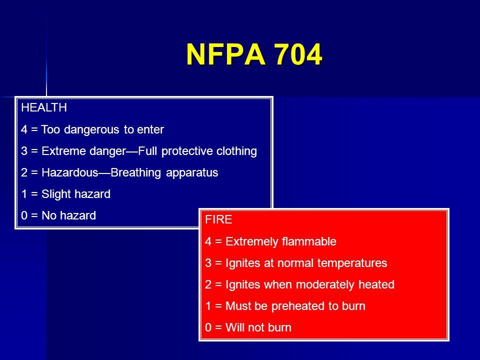 NFPA 704 HEALTH 4 = Too dangerous to enter 3 = Extreme dangerFull protective clothing 2 = HazardousBreathing apparatus 1 = Slight hazard 0 = No hazard