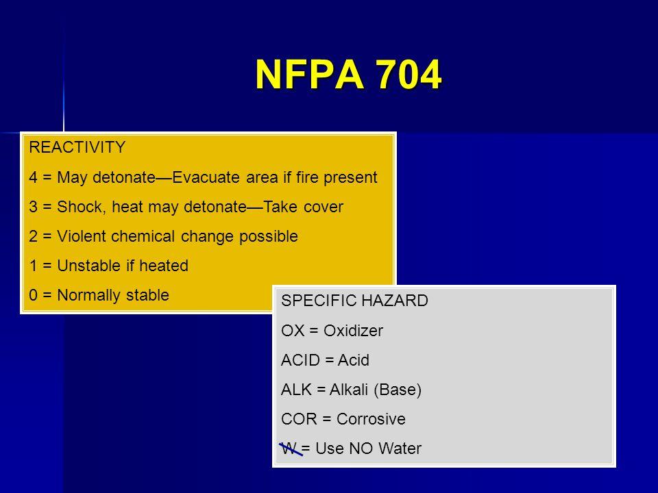 NFPA 704 REACTIVITY 4 = May detonateEvacuate area if fire present 3 = Shock, heat may detonateTake cover 2 = Violent chemical change possible 1 = Unst