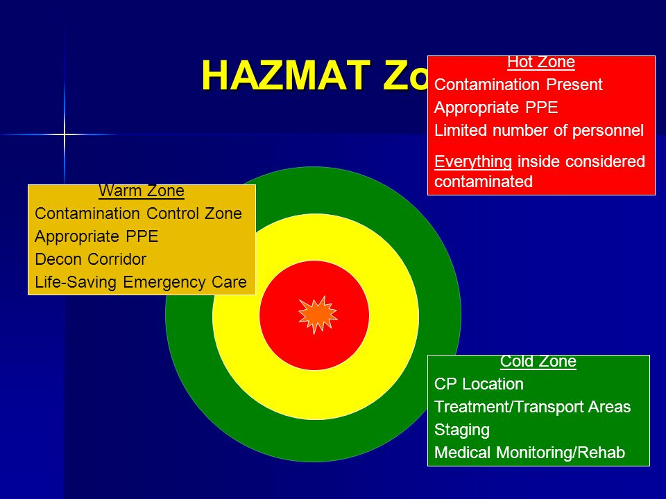 HAZMAT Zones Hot Zone Contamination Present Appropriate PPE Limited number of personnel Everything inside considered contaminated Warm Zone Contaminat