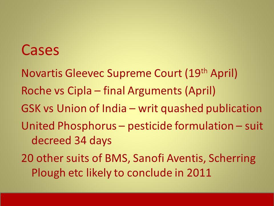 Cases Novartis Gleevec Supreme Court (19 th April) Roche vs Cipla – final Arguments (April) GSK vs Union of India – writ quashed publication United Ph