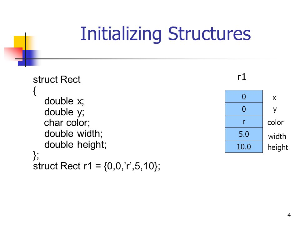 15 Structures as Arguments to Functions When a structure is passed as an argument to a function, it is a call-by-value reference.