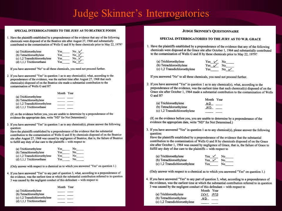 Judge Skinners Interrogatories