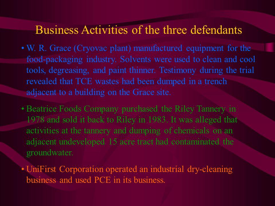 Business Activities of the three defendants W.R.