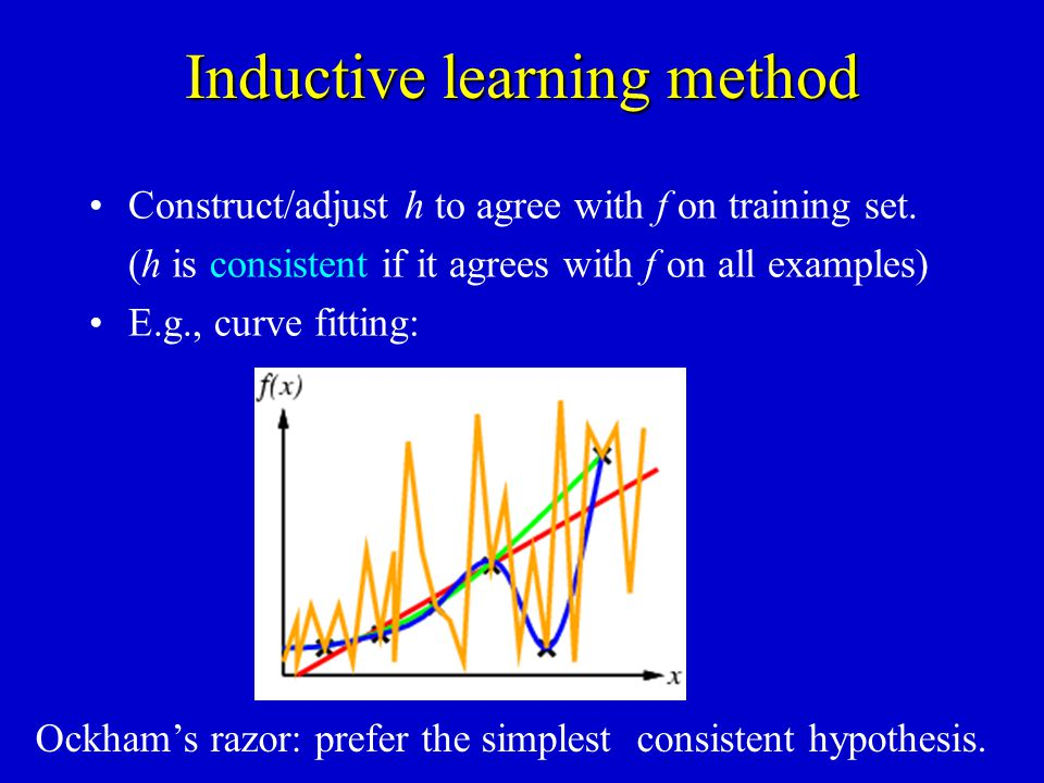 Inductive learning method Ockhams razor: prefer the simplest consistent hypothesis. Construct/adjust h to agree with f on training set. (h is consiste