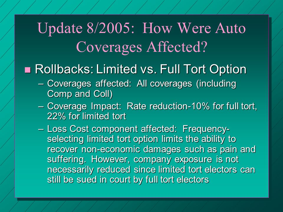 Update 8/2005: How Were Auto Coverages Affected. n Rollbacks: Limited vs.