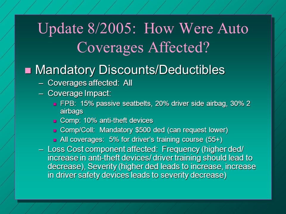 Update 8/2005: How Were Auto Coverages Affected.