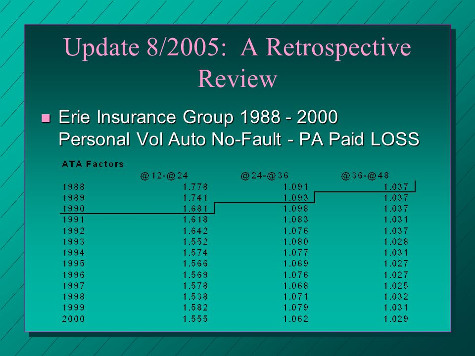 Update 8/2005: A Retrospective Review n Erie Insurance Group 1988 - 2000 Personal Vol Auto No-Fault - PA Paid LOSS