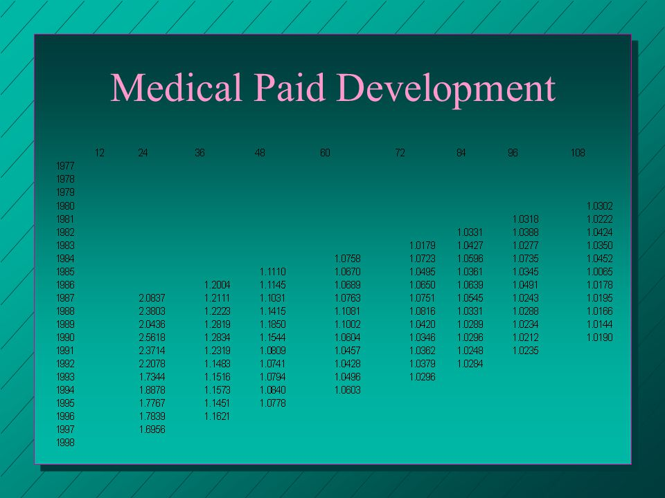 Medical Paid Development