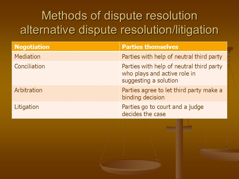 Methods of dispute resolution alternative dispute resolution/litigation NegotiationParties themselves MediationParties with help of neutral third part