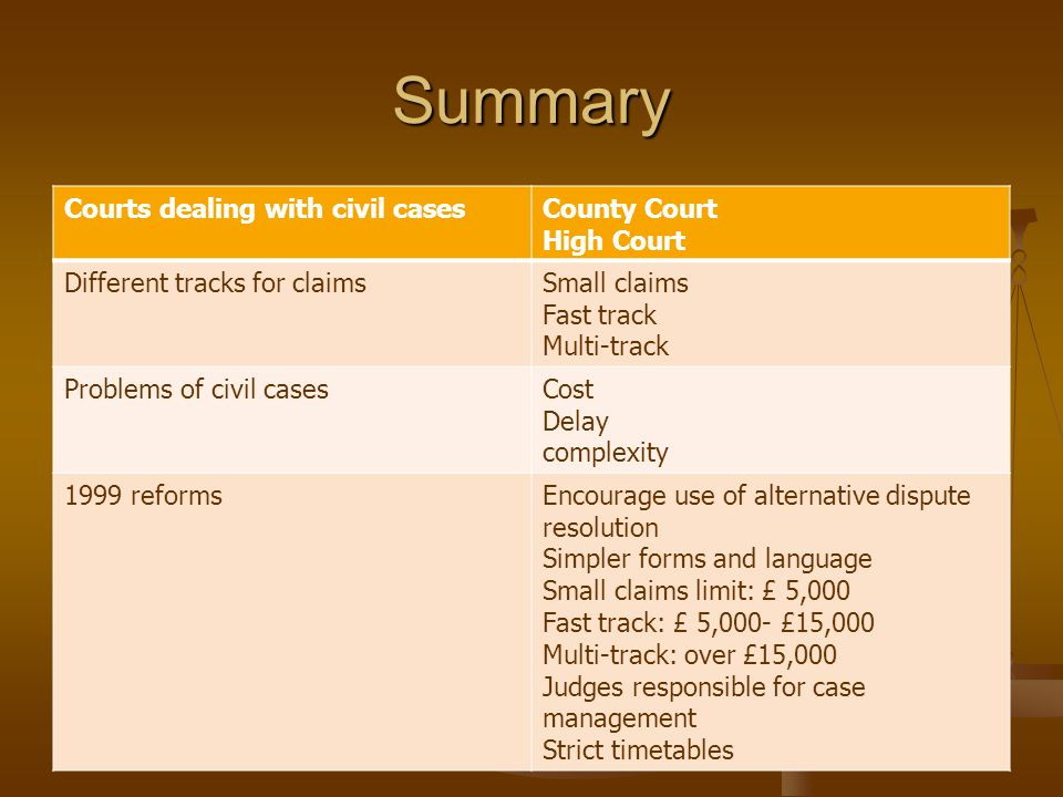 Summary Courts dealing with civil casesCounty Court High Court Different tracks for claimsSmall claims Fast track Multi-track Problems of civil casesC