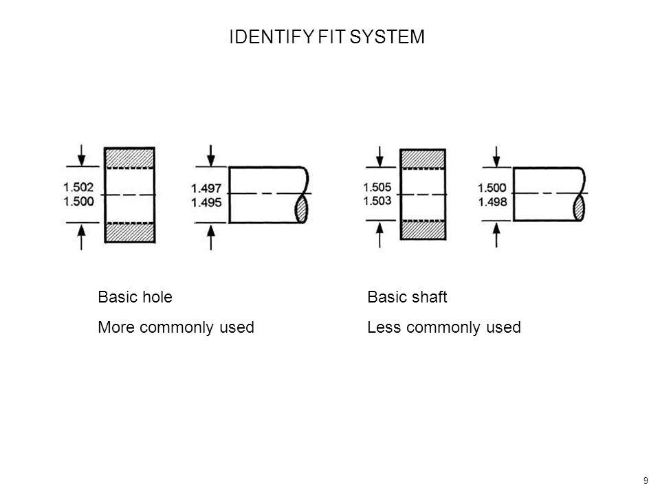 9 Basic hole More commonly used Basic shaft Less commonly used
