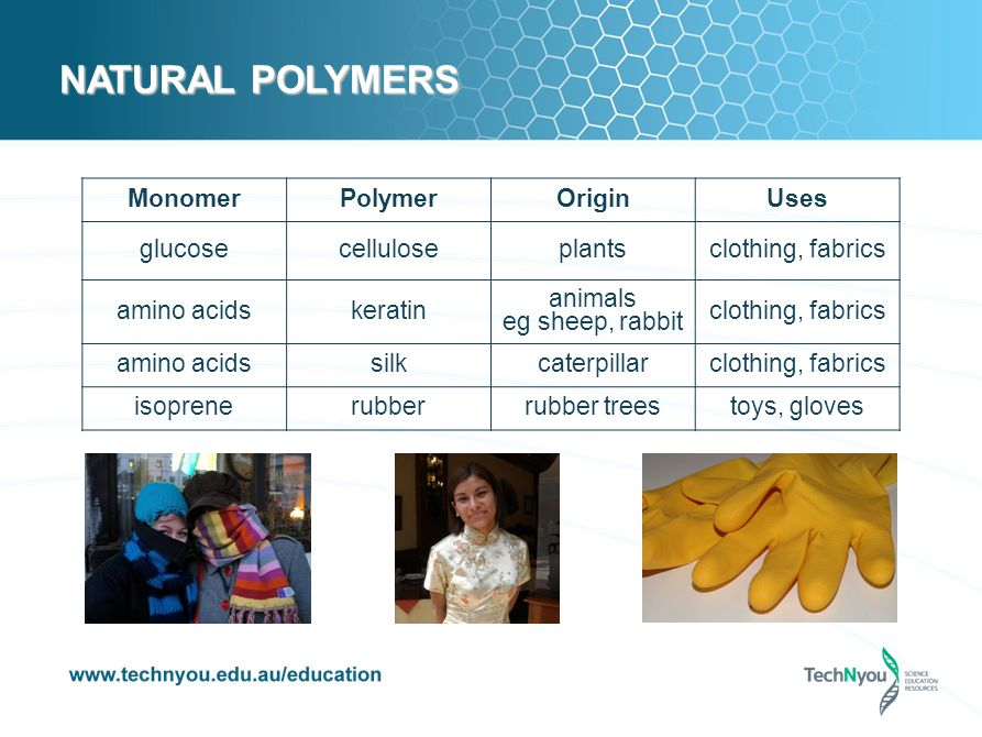 NATURAL POLYMERS MonomerPolymerOriginUses glucosecelluloseplantsclothing, fabrics amino acidskeratin animals eg sheep, rabbit clothing, fabrics amino acidssilkcaterpillarclothing, fabrics isoprenerubberrubber treestoys, gloves