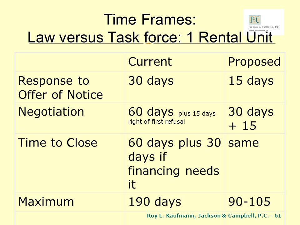 Roy L. Kaufmann, Jackson & Campbell, P.C. - 61 Time Frames: Law versus Task force: 1 Rental Unit CurrentProposed Response to Offer of Notice 30 days15