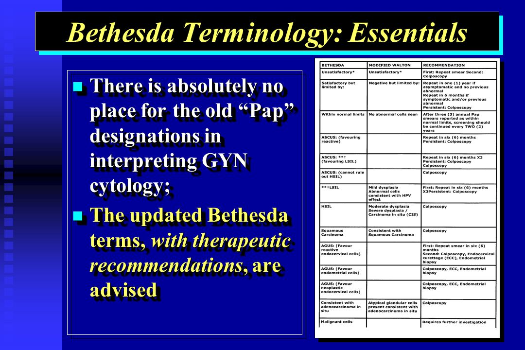 Bethesda Terminology: Essentials There is absolutely no place for the old Pap designations in interpreting GYN cytology; There is absolutely no place