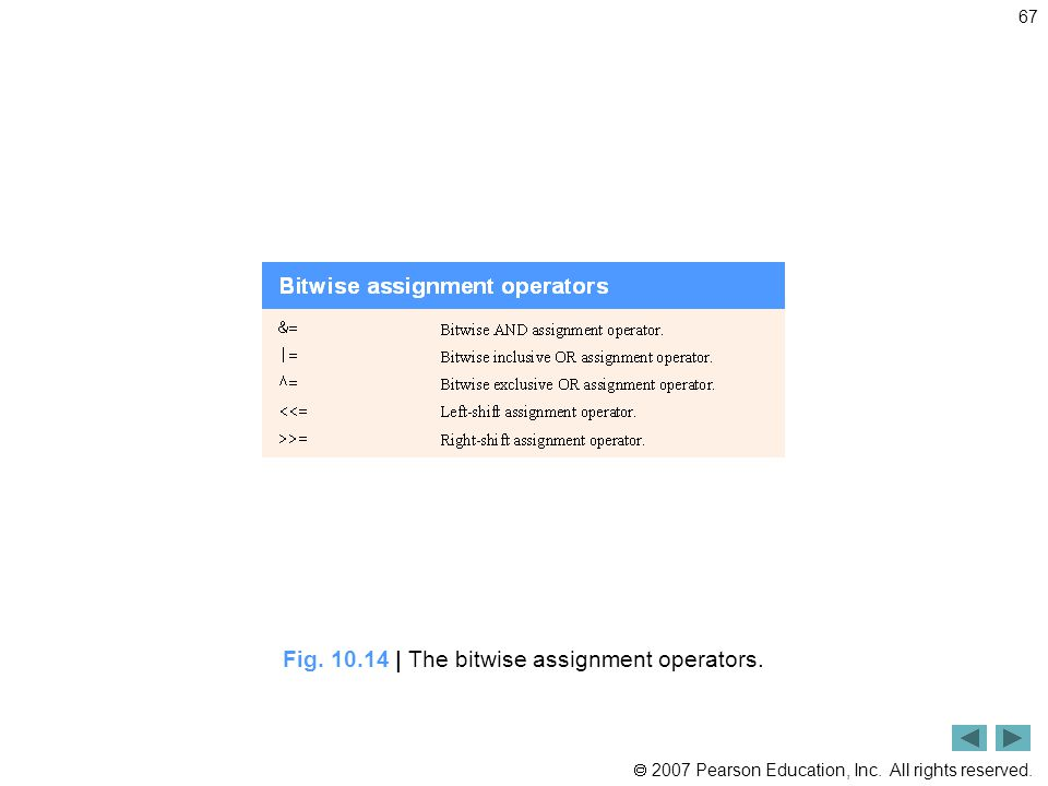 2007 Pearson Education, Inc. All rights reserved. 67 Fig. 10.14 | The bitwise assignment operators.